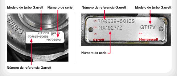 Placa Identificación Garret